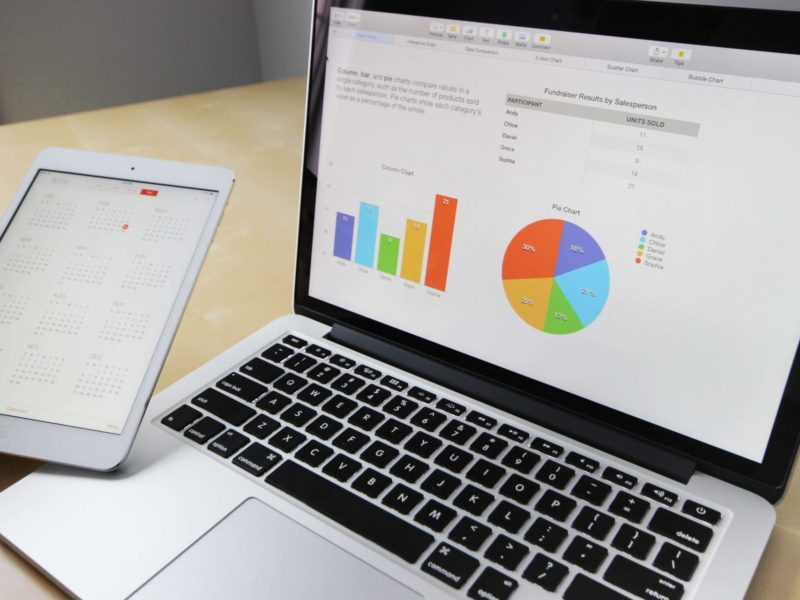calculating your return on investment in marketing